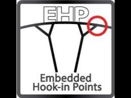 APCO EHP: Встроенные заделки строп